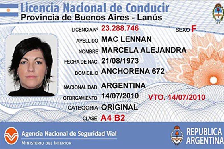 Licencia De Conducir: Licencia Única Nacional De Conducir