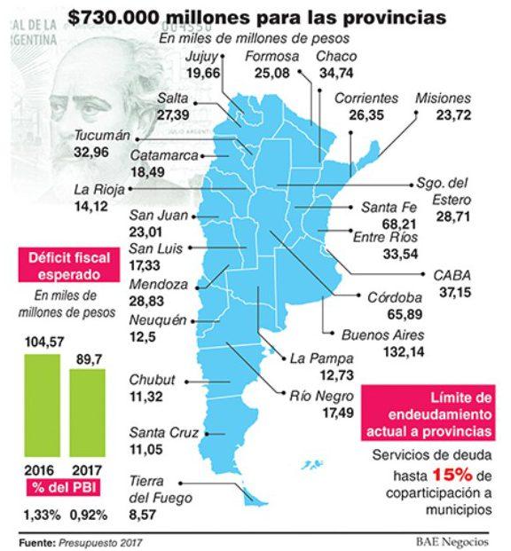 ar-provincias-endeudamiento